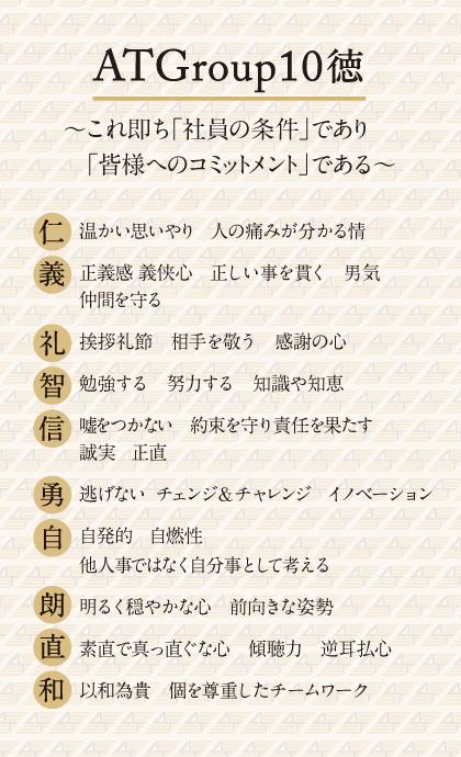 ATGroup10徳