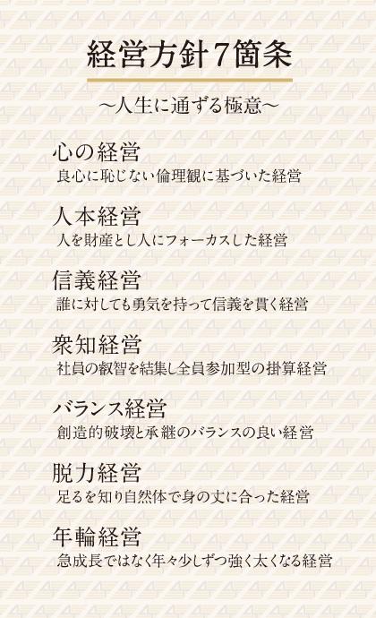 経営方針7箇条